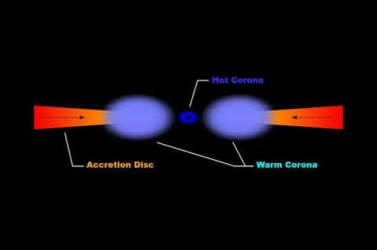 Ismét észlelték egy nagytömegű fekete lyuk