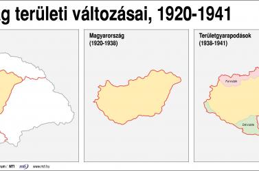 Magyarország területi változásai 1920 és 1941 között