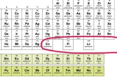 Így hívják a periódusos rendszer négy új elemét