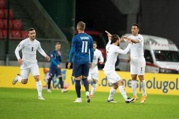 Nemzetek Ligája: Kétgólos előnyről bukott a szlovák válogatott, döntetlen az orosz-magyar meccsen