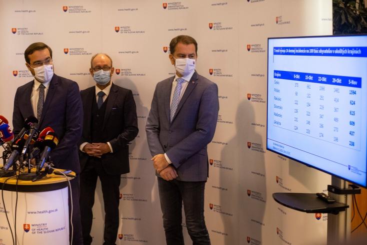 Javul a járványügyi helyzet Szlovákiában, Matovič támogatna egy újabb országos tesztelést