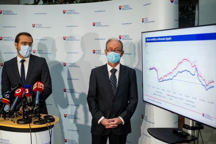 Rosszabbodik a járványügyi helyzet Szlovákiában, az ingázóktól is kérik majd a tesztet a határon