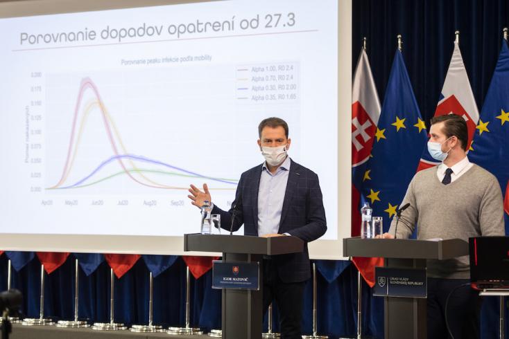 Július közepén tetőzhet a korona-járvány Szlovákiában, a világ legjobb országai között lehetünk