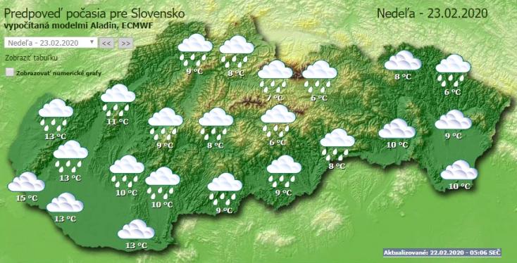 IDŐJÁRÁS: Eső barmolhatja szét a tavaszi meleget!