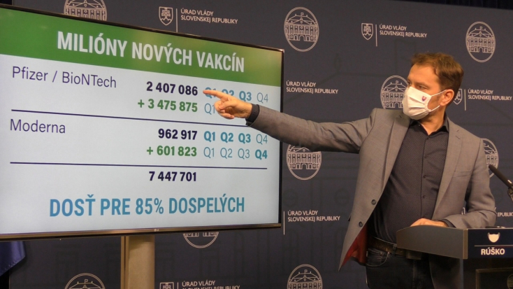 Több mint négymillió adag vakcinára kötött szerződést hétfőn Szlovákia