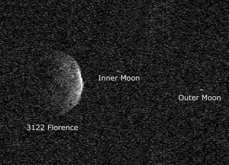 Két apróddal látogatta meg a Földet Florence, a kisbolygó