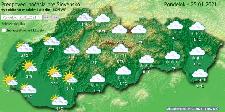 IDŐJÁRÁS: Néhány járásban akár 25 centi hó is hullhat hétfőn