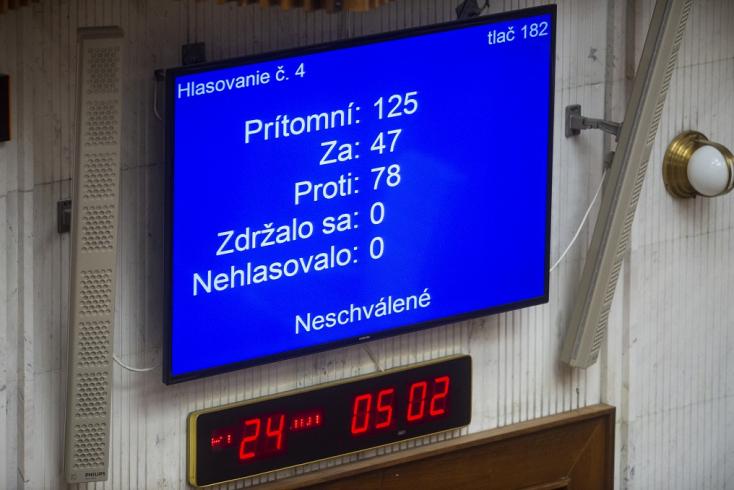Matovič maradhat a posztján, a kormánykoalíció kiállt a plágiumbotrányba keveredett miniszterelnök mellett