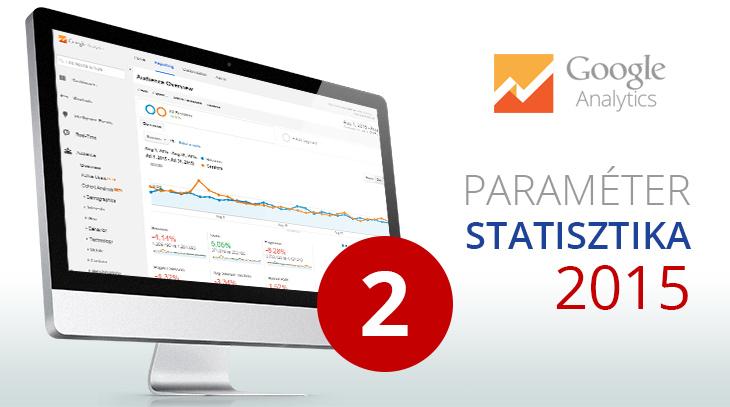 Parafebruár 2015 - látogatóink száma továbbra is 300 ezer felett!