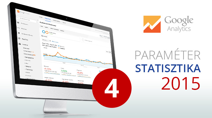 Paraáprilis 2015 - bolondos, de stabil hónap!