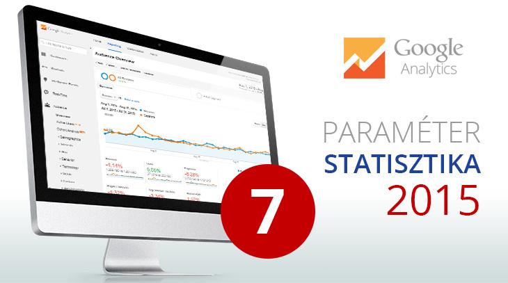 Parajúlius 2015 - Nyári látogatói rekord!