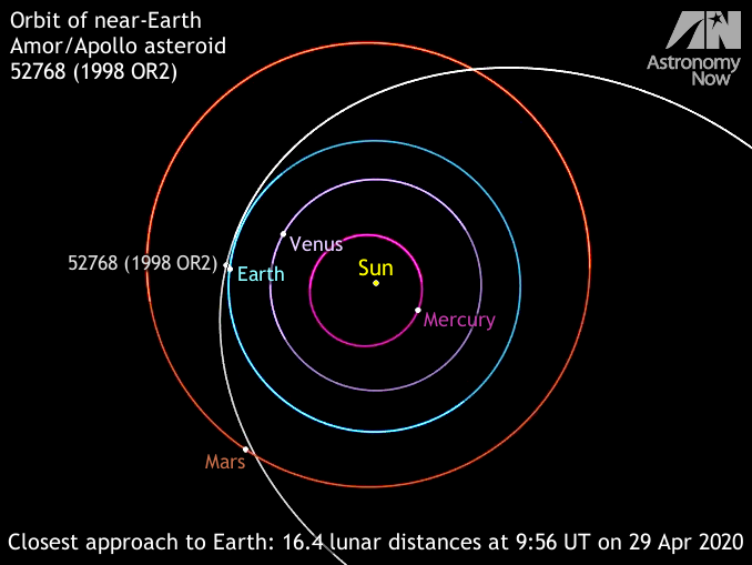 Aszteroida tart a Föld felé,de nincs ok a pánikra