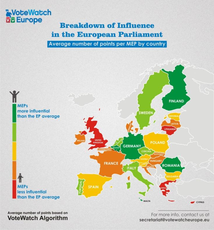 Kik a térségünk legbefolyásosabb brüsszeli képviselői?